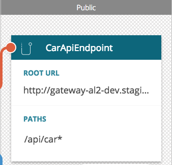 Access an API Endpoint